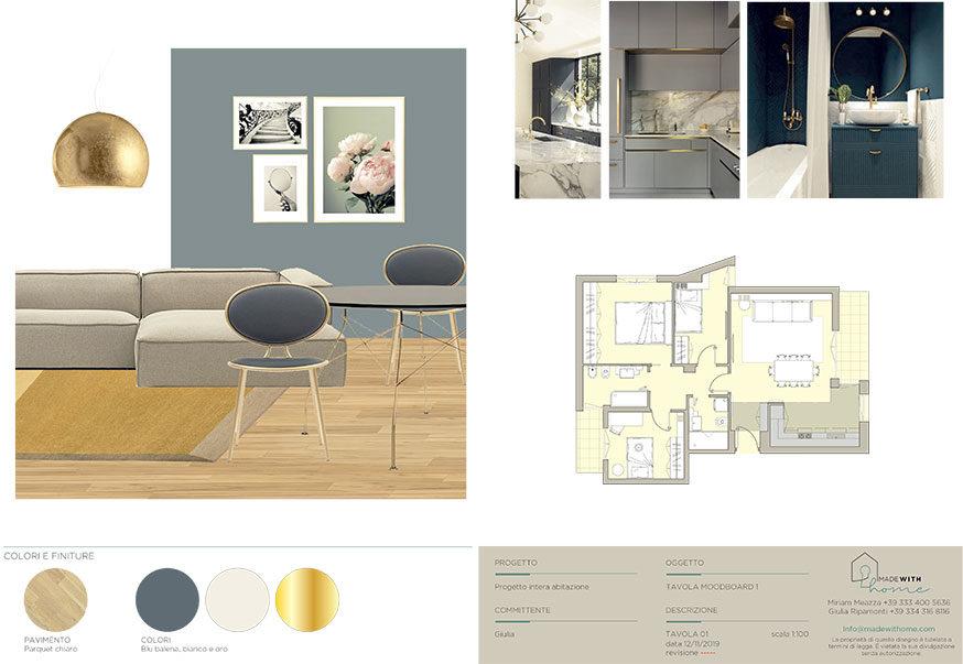 Moodboard soggiorno 1_Il nuovo Appartamento di Giulia
