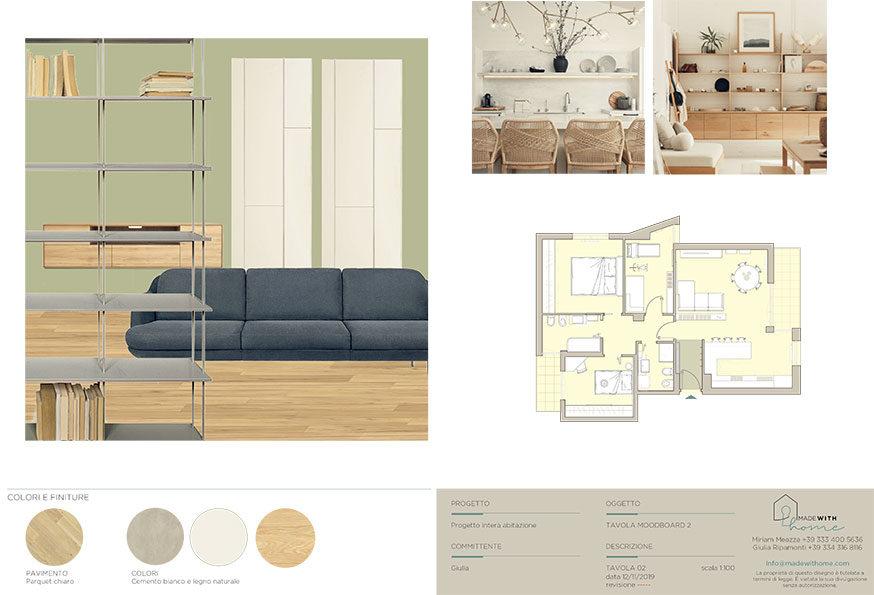 Moodboard soggiorno 2_Il nuovo Appartamento di Giulia