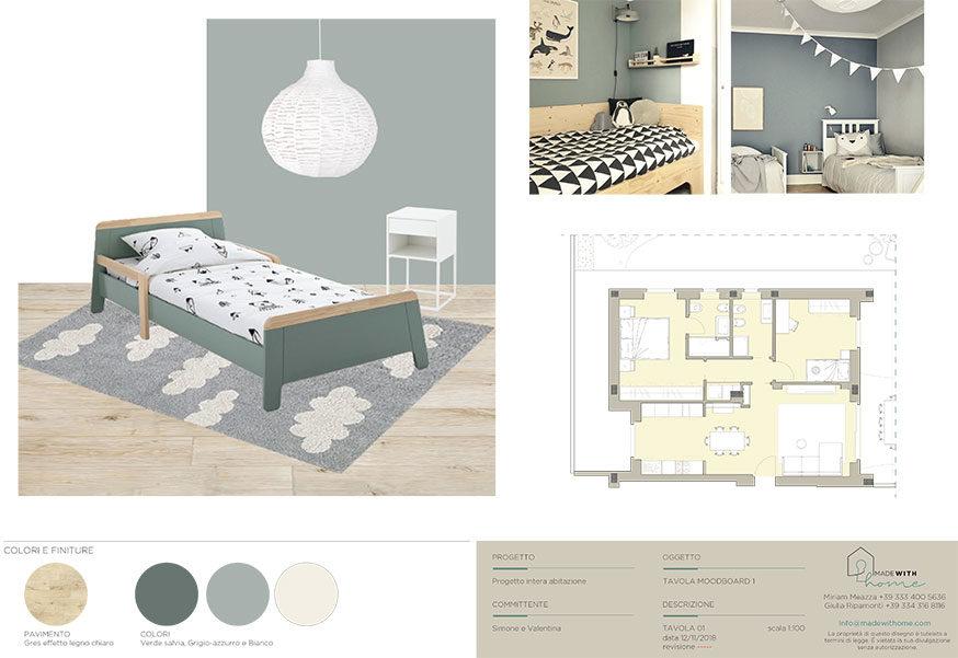 Moodboard cameretta 1_La nuova Casa di Simone e Valentina