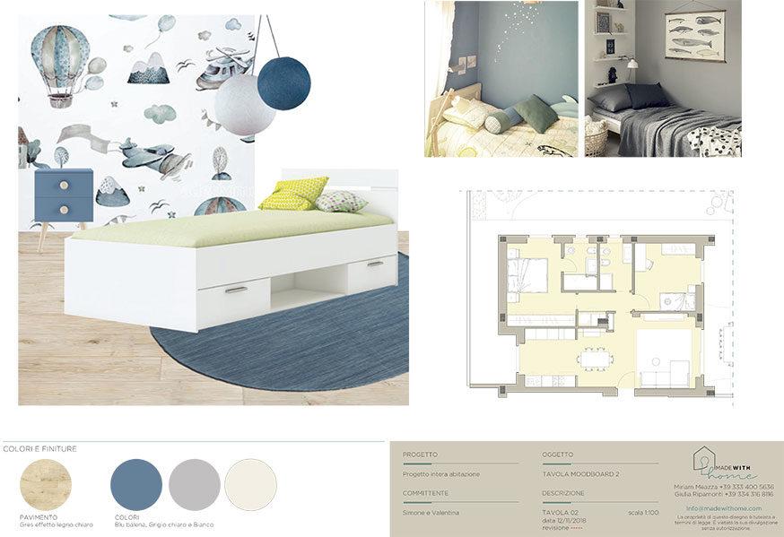 Moodboard cameretta 2_La nuova Casa di Simone e Valentina