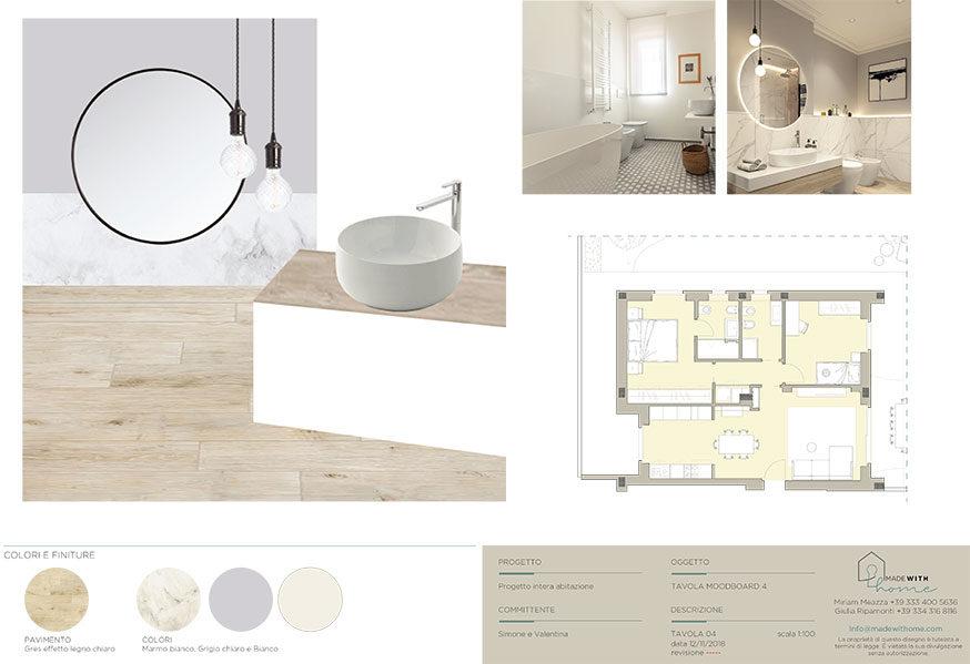 Moodboard bagno 1_La nuova Casa di Simone e Valentina
